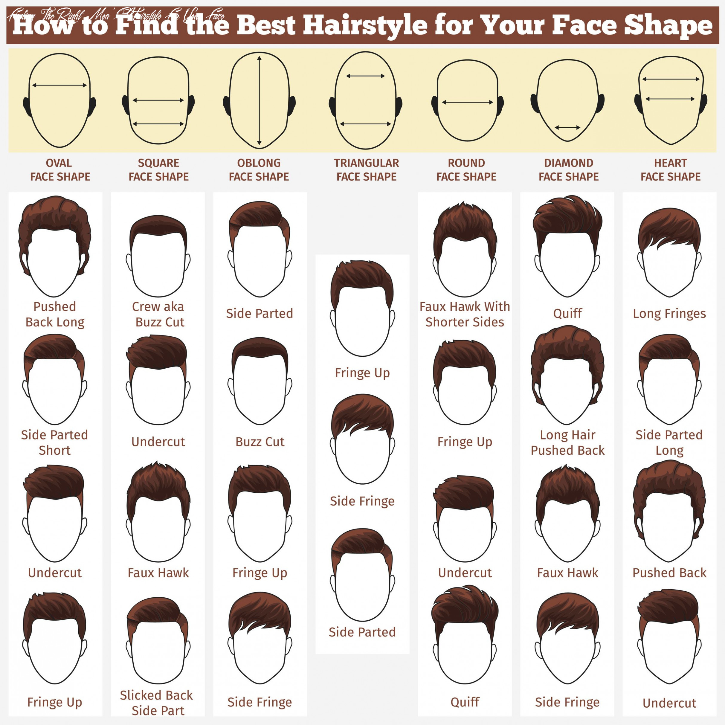 Finding the right haircut for you | thick hair styles, curly hair