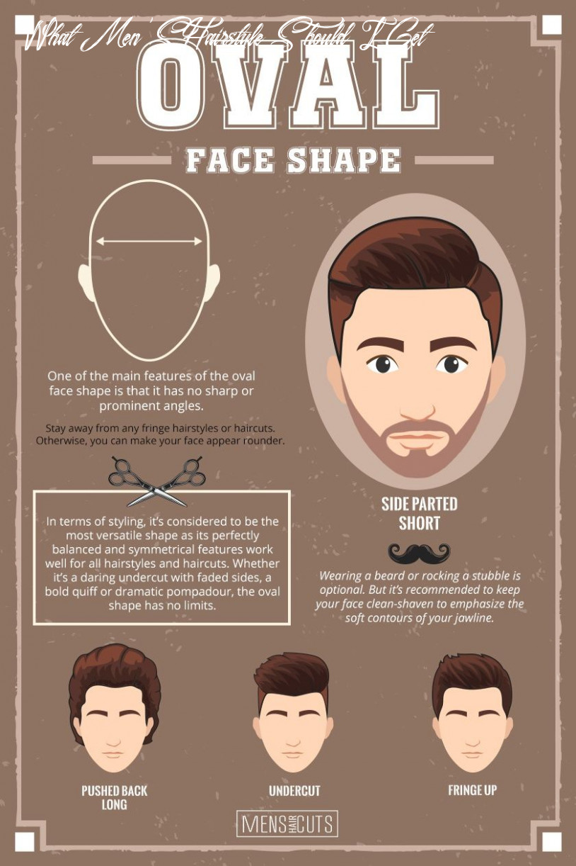 What haircut should i get for my face shape? | male face shapes