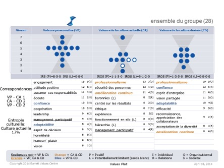 rapport exemple