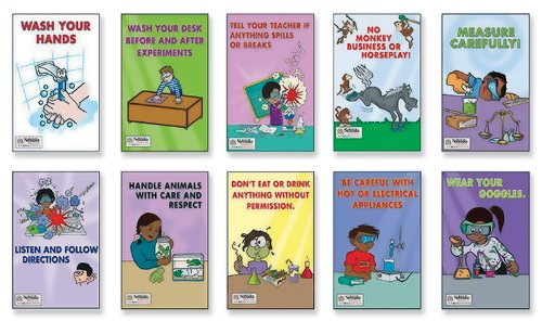 Lab safety posters - UNeMed
