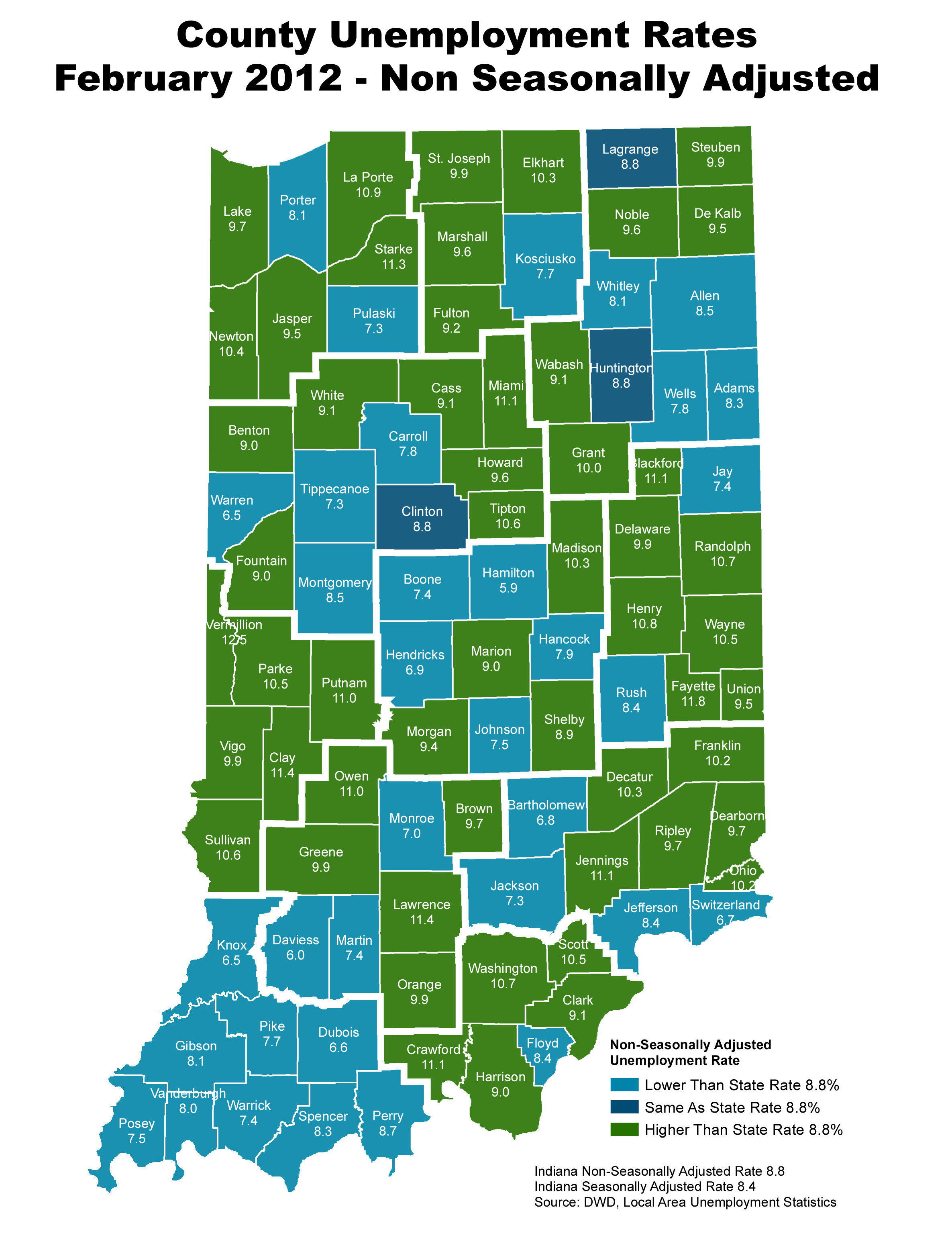 Indiana Unemployment Rate