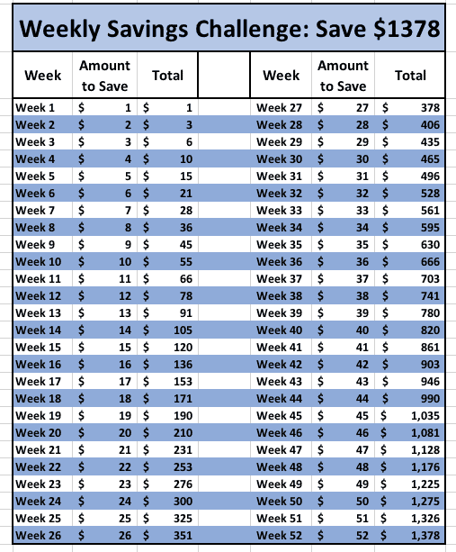52 week money saving challenge
