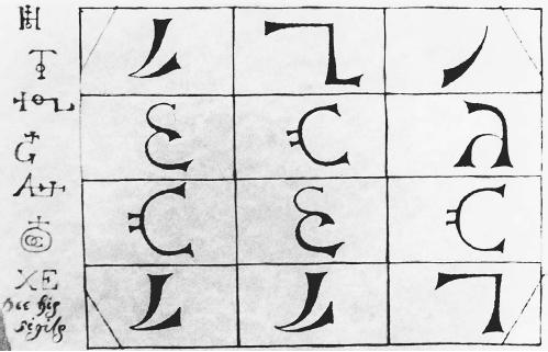 Secret Enochian letters used by John Dee. (FORTEAN PICTURE LIBRARY)