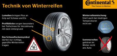 Technik der Winterreifen. Infografik von Continental.