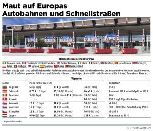 Maut auf Europas Straßen. Infografik: ADAC.
