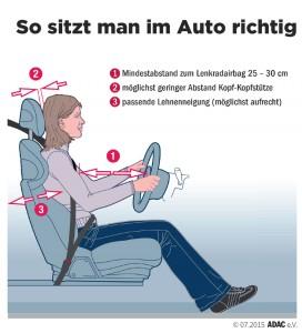 So sitzt man richtig. Infografik: ADAC.