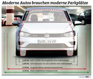 Moderne Autos werden immer breiter. Doch der Parkplatz wächst nicht mit.Foto: ADAC.