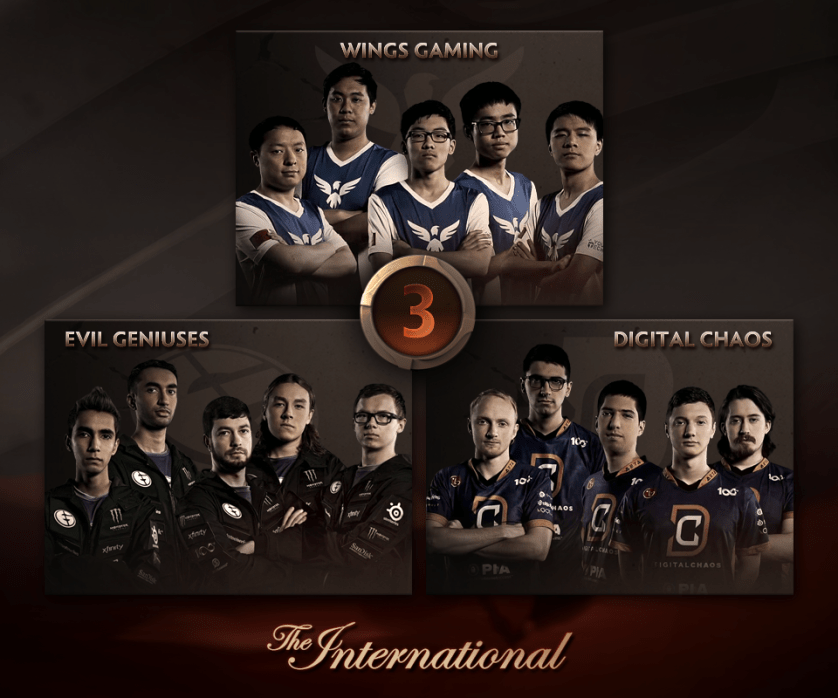 The 3 best teams in Dota today. (Image courtesy of Wykrhm Reddy)