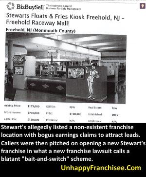 Stewarts franchise