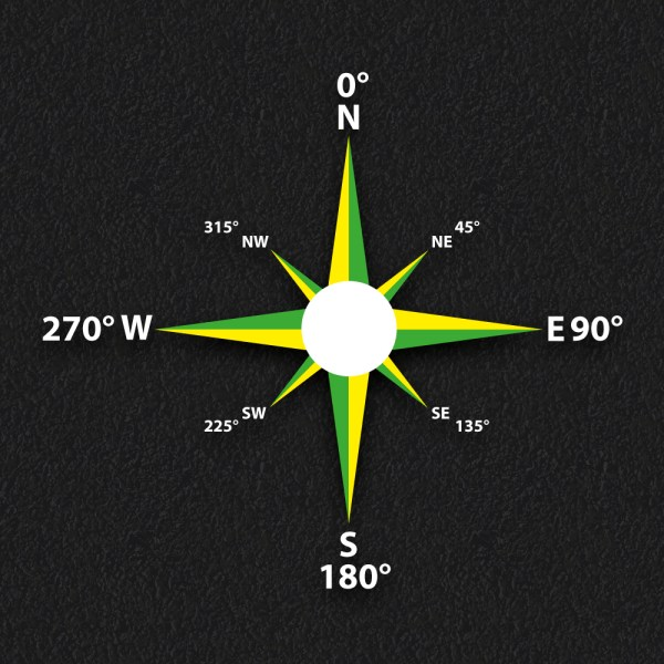 Compass degrees - Compass with Degree Markers