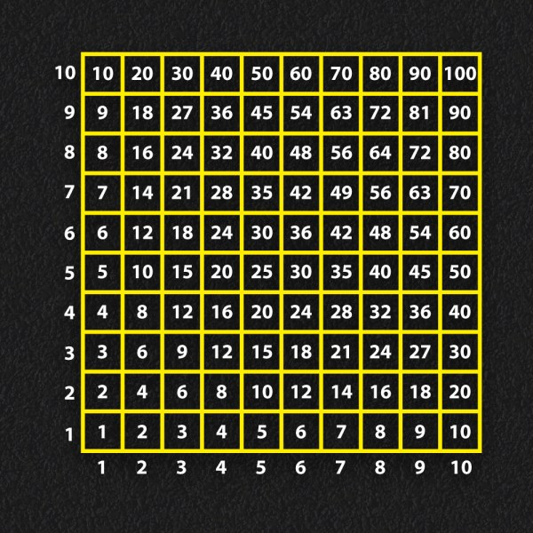 Multiplication Grid - Multiplication Grid