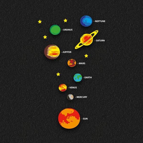 Solar System NEW - Solar System