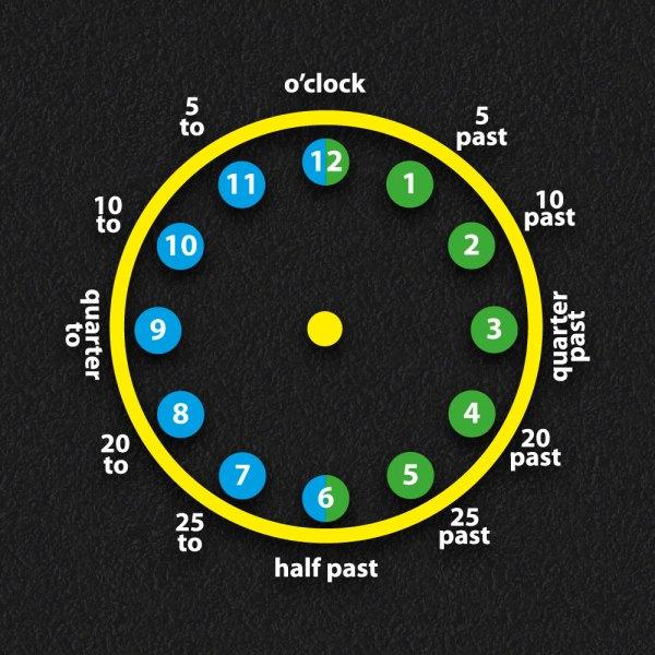 teaching clock - Teaching Clock