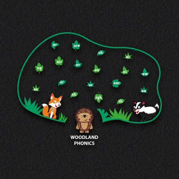 Phonics woodland - Woodland Phonics