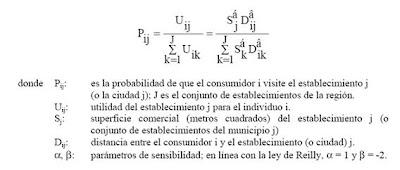 Modelo de gravedad de Huff. Fórmula
