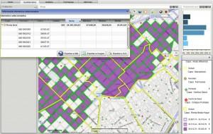Geosmart farma. Exportación de mapas y tablas