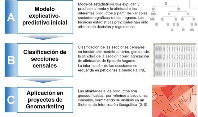 modelo_micromarketing_metodologia