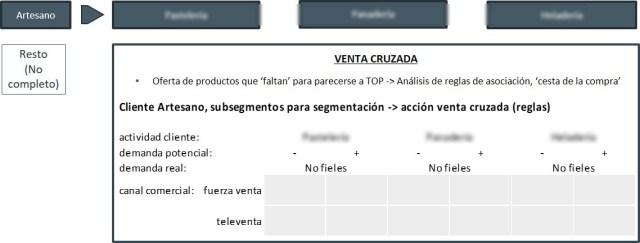 venta_cruzada_recomendador_segmentacion