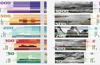 diseño pixelado - diseño informacion - crear diseño - billetes noruegos - Snøhetta - diseñadores - unicornia dreams - como hacer diseño - comunicacion visual