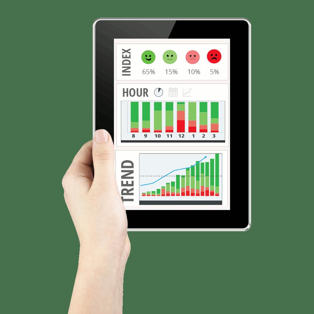 Happy Or Not HappyOrNot Reportingservice Berichtsservice Online Tablet