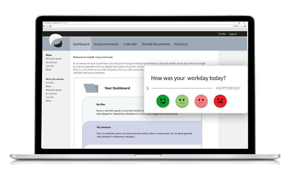 Happy Or Not HappyOrNot Websmileys Intranet Arbeitstag Bewertung Arbeit bewerten Arbeitgeber Umfrage Mitarbeiterumfrage Mitarbeiterbefragung