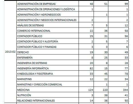 beneficios 2013-2