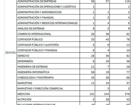 beneficios 2014-1