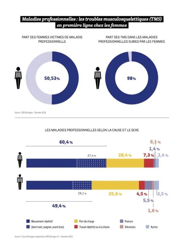 égalité hommes femmes bretagne