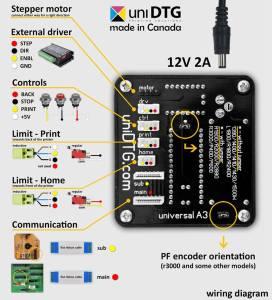 wiring diagram unidtg Controller Board