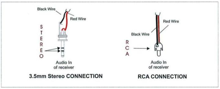 3.5mm Stereo / RCA Konektörü