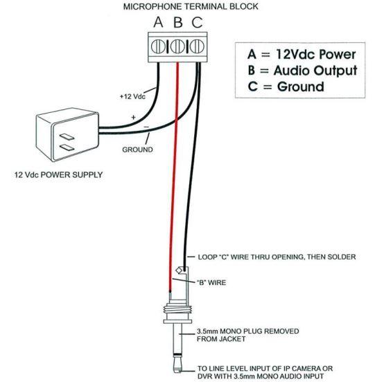 Bir mikrofon IPC sesine bağlanır