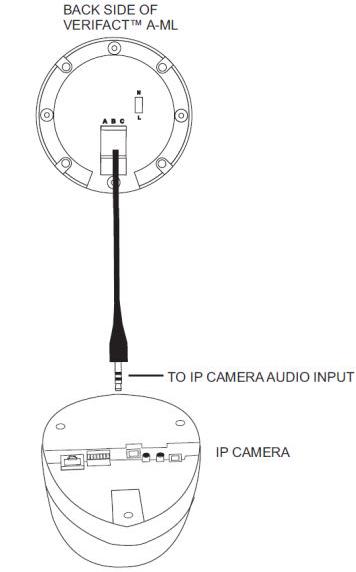 Louroe A-ML Mikrofon Bağlantısı