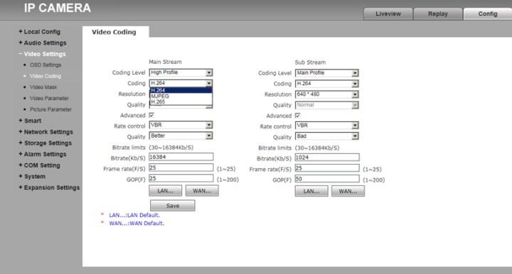 IP Kamera Video Kodlaması Yapılandırması