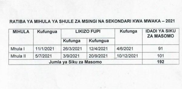Mihula Ya Masomo 2021   Academic Periods 2021