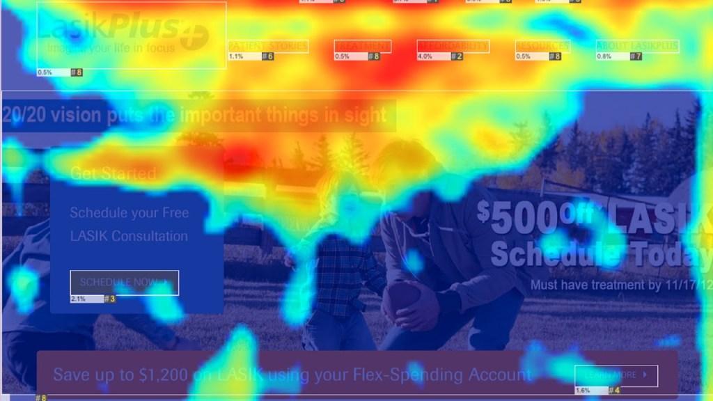 heat map analysis