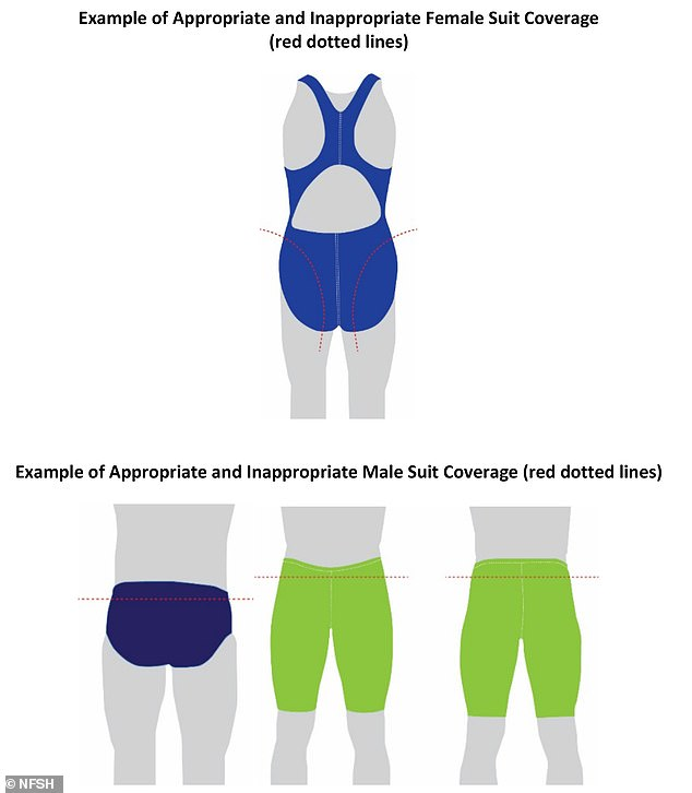 Swimsuit Rules NFSH