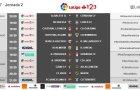 Horario jornada 5: Sevilla Atlético – Rayo Vallecano