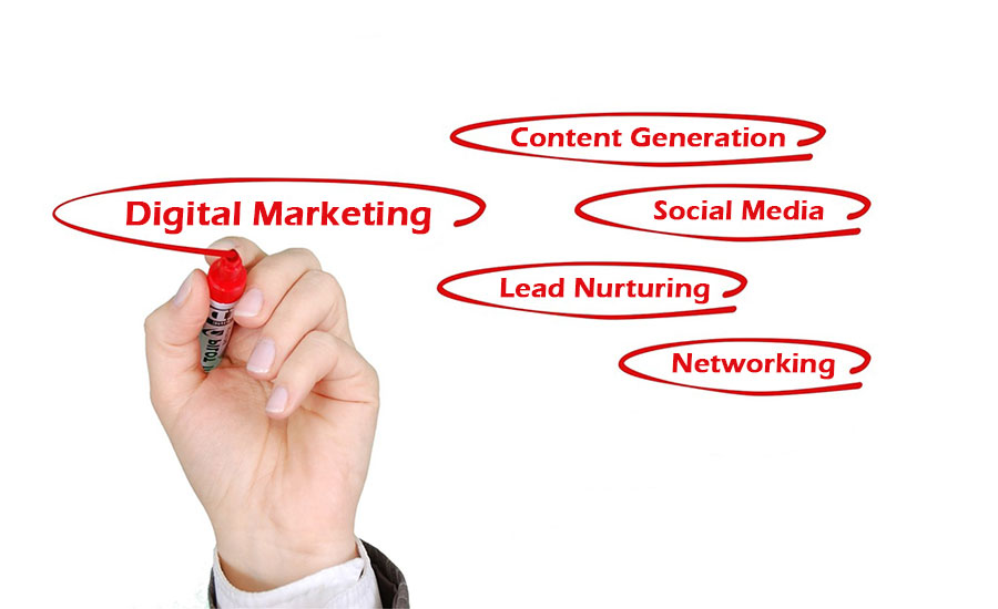 Four Keys to Digital Marketing Success