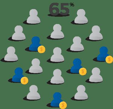 LongTail Suchmaschinenoptimierung / SEO für Profis