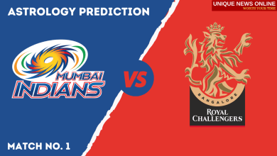 MI vs RCB Astrology Prediction, Top Picks, Dream11 Tips, Captain & Vice-Captain, and who will win Mumbai Indians or Royal Challengers Bangalore - Predictions by Astrologer Yogendra