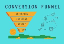 eCommerce‌ ‌Sales‌ ‌Funnel