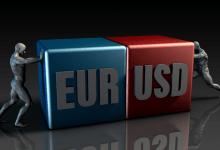 EUR/USD 2022 साठी अंदाज