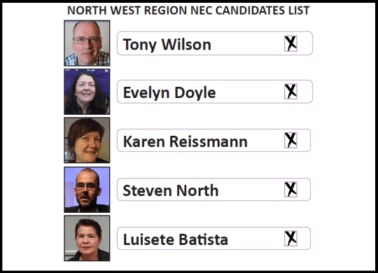 North West Region NEC Candidate List