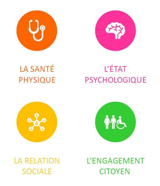 APS santé physique, psychologique
