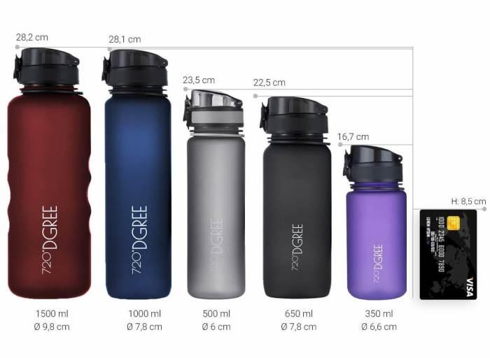 720 DGREE Trinkflasche Test Farbvarianten
