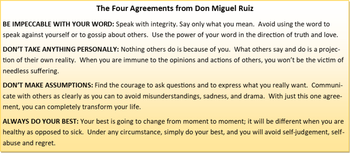 Ongoing - The Four Agreements