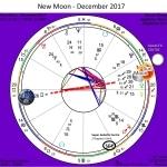 New Moon December 2017