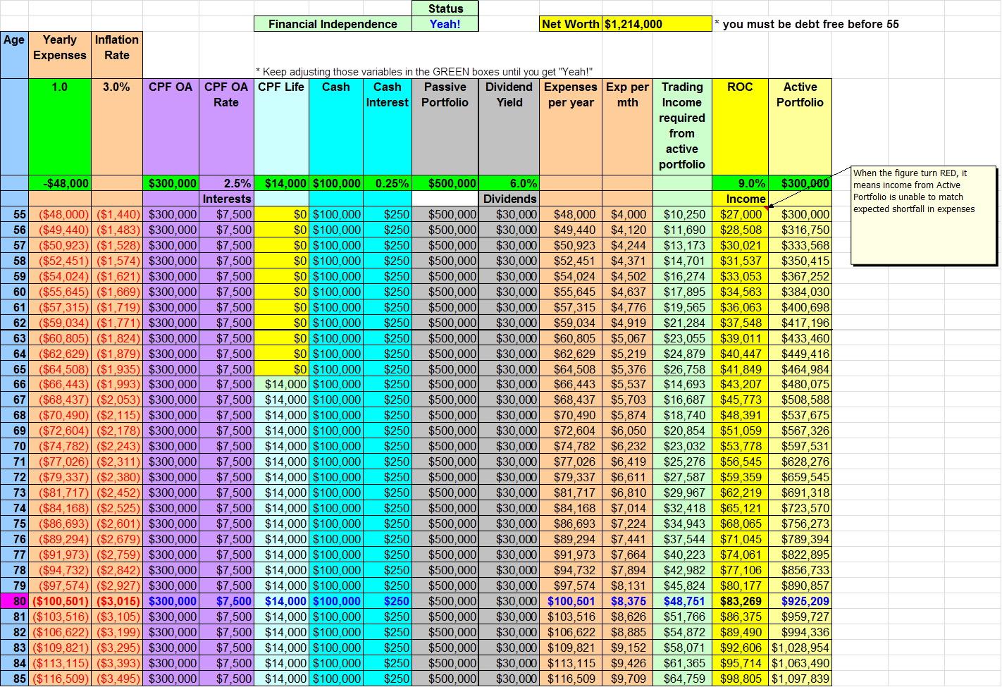 Funeral Pre Planning Worksheet