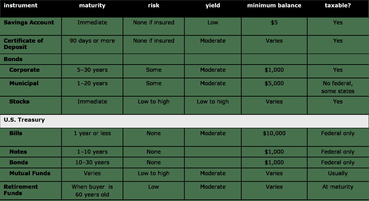 Roth Ira Basis Worksheet