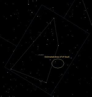 UY Scuti  Universe Guide
